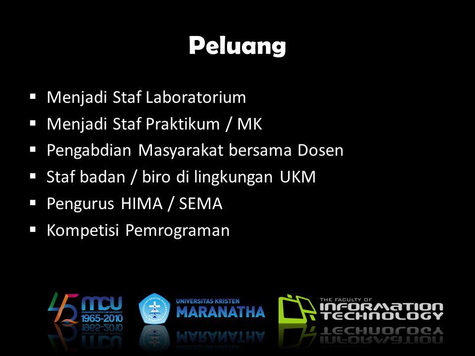 Peluang Menjadi Staf Laboratorium Menjadi Staf Praktikum / MK
