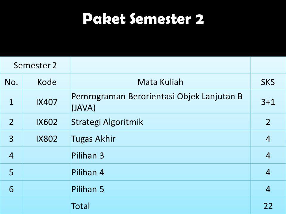 Paket Semester 2 Semester 2 No. Kode Mata Kuliah SKS 1 IX407