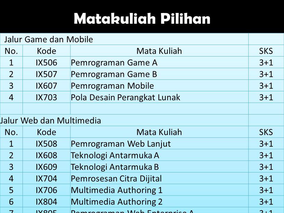 Matakuliah Pilihan Jalur Game dan Mobile No. Kode Mata Kuliah SKS 1