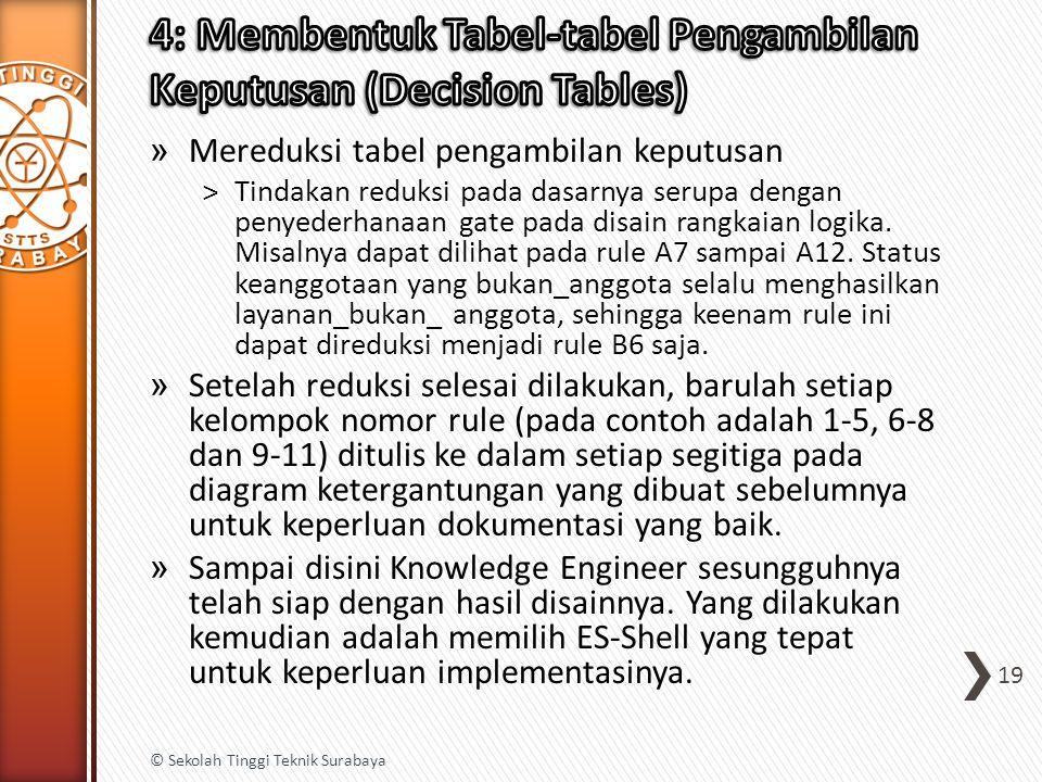 4: Membentuk Tabel-tabel Pengambilan Keputusan (Decision Tables)