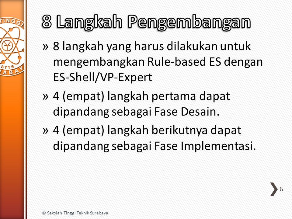 8 Langkah Pengembangan 8 langkah yang harus dilakukan untuk mengembangkan Rule-based ES dengan ES-Shell/VP-Expert.