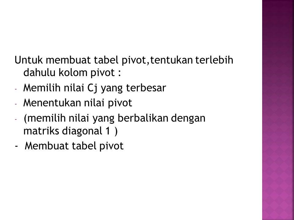 Untuk membuat tabel pivot,tentukan terlebih dahulu kolom pivot :