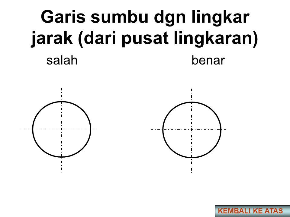 Garis sumbu dgn lingkar jarak (dari pusat lingkaran)