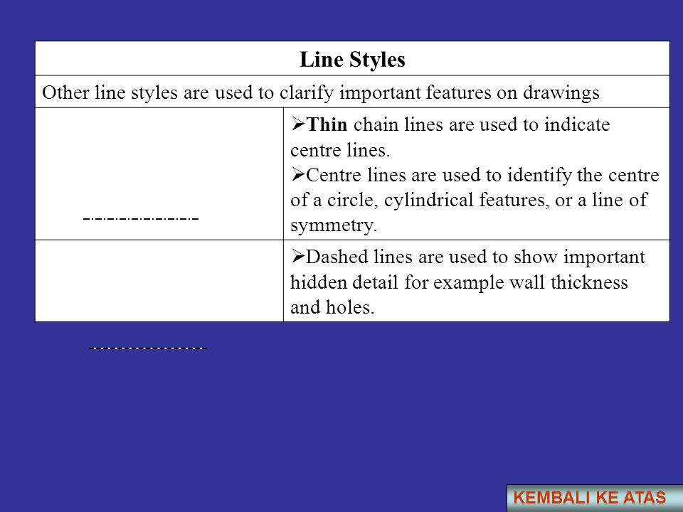Line Styles Thin chain lines are used to indicate centre lines.