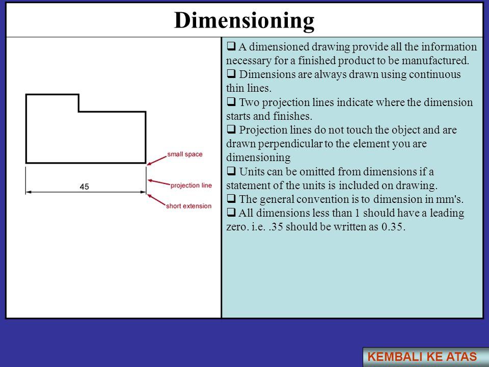 Dimensioning KEMBALI KE ATAS