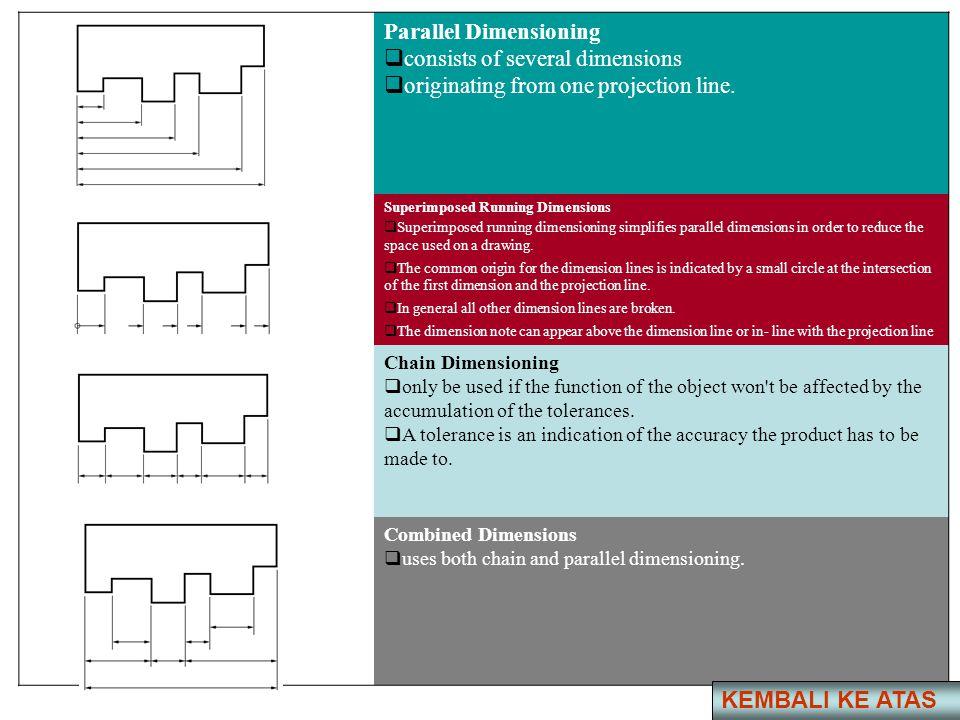 KEMBALI KE ATAS Parallel Dimensioning consists of several dimensions