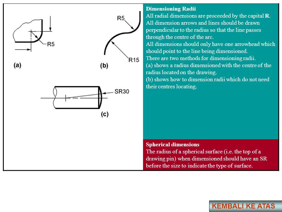 KEMBALI KE ATAS Dimensioning Radii