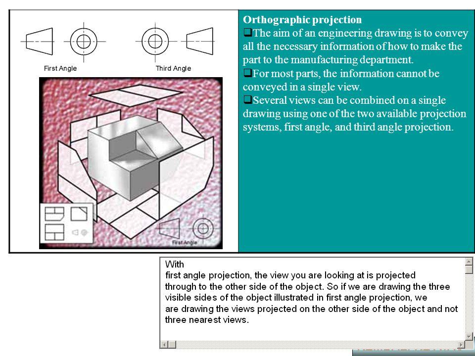 KEMBALI KE ATAS Orthographic projection