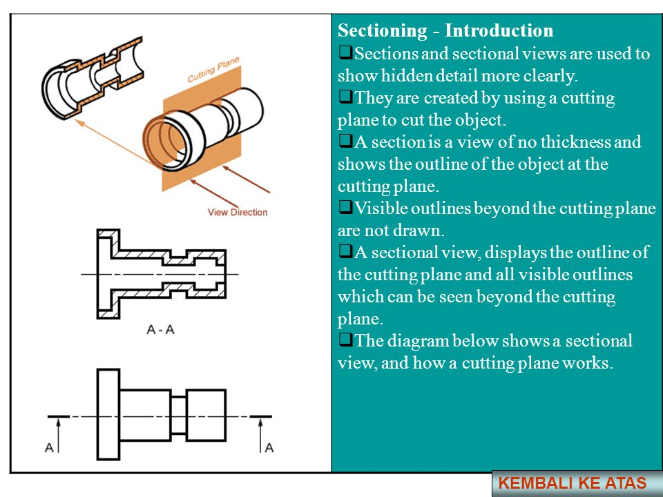 Sectioning - Introduction