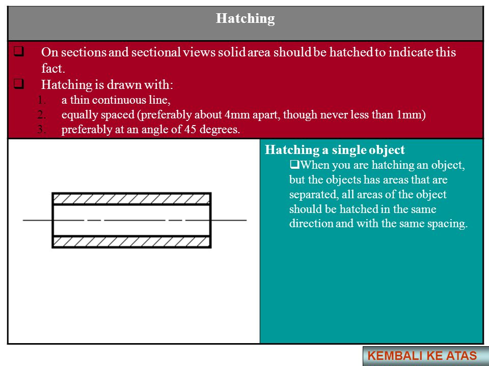 Hatching On sections and sectional views solid area should be hatched to indicate this fact. Hatching is drawn with:
