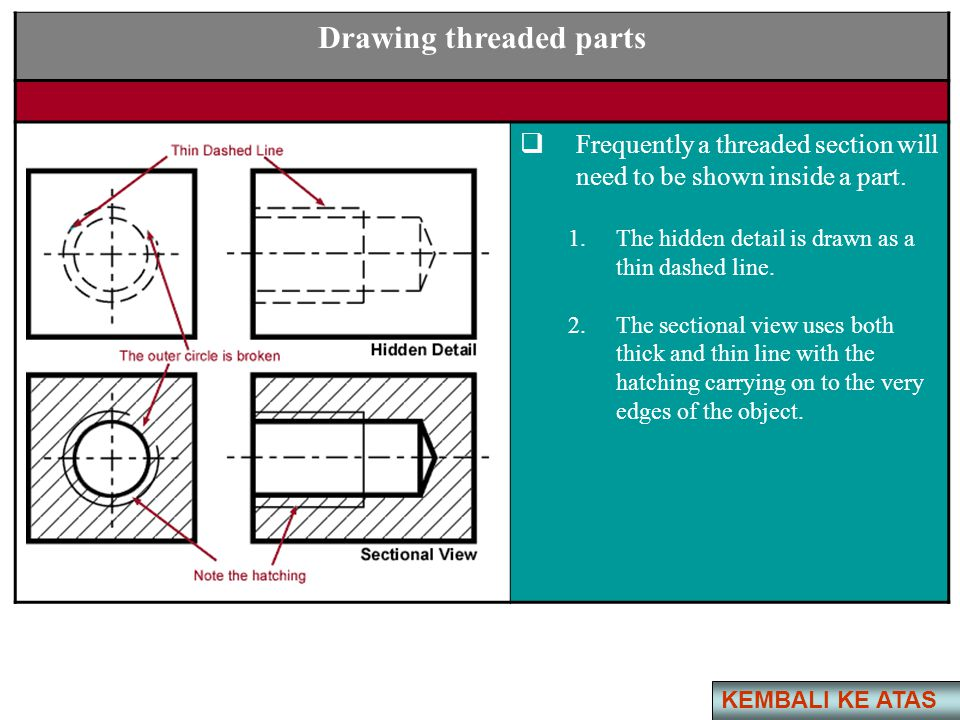Drawing threaded parts
