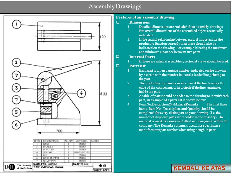 Assembly Drawings KEMBALI KE ATAS Features of an assembly drawing