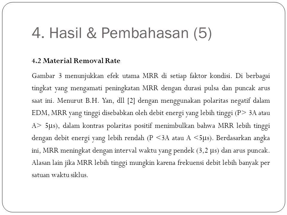 4. Hasil & Pembahasan (5)