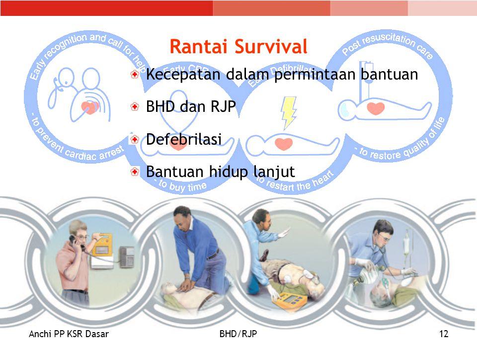 Rantai Survival Kecepatan dalam permintaan bantuan BHD dan RJP