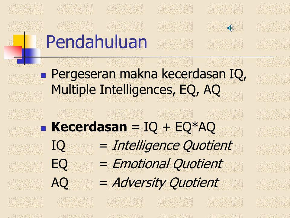 Pendahuluan Pergeseran makna kecerdasan IQ, Multiple Intelligences, EQ, AQ. Kecerdasan = IQ + EQ*AQ.