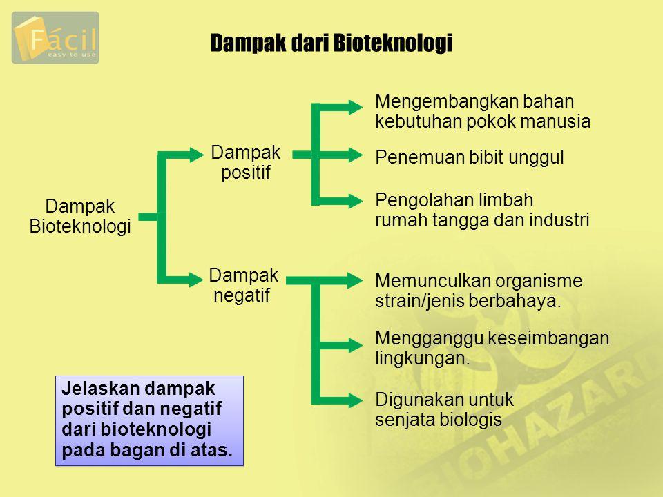 Dampak dari Bioteknologi