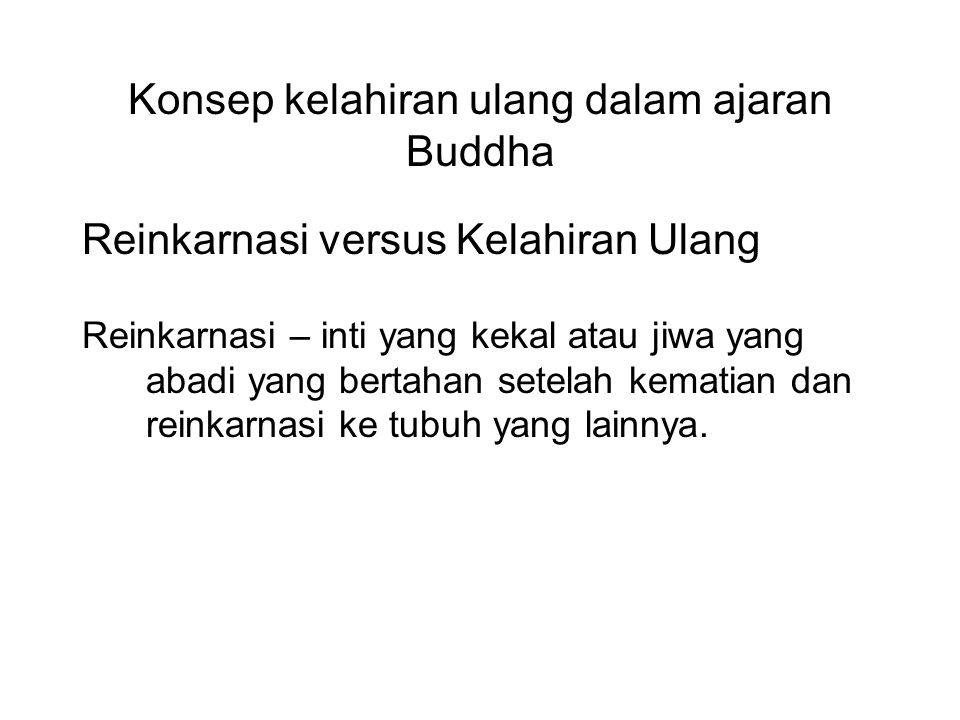 Konsep kelahiran ulang dalam ajaran Buddha