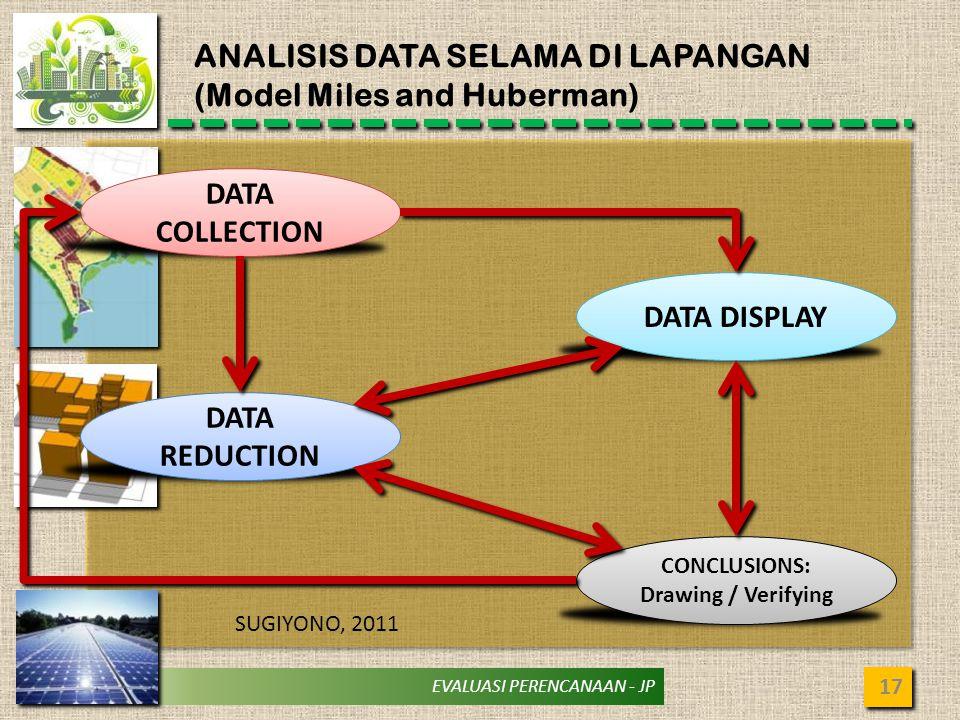 ANALISIS DATA SELAMA DI LAPANGAN (Model Miles and Huberman)