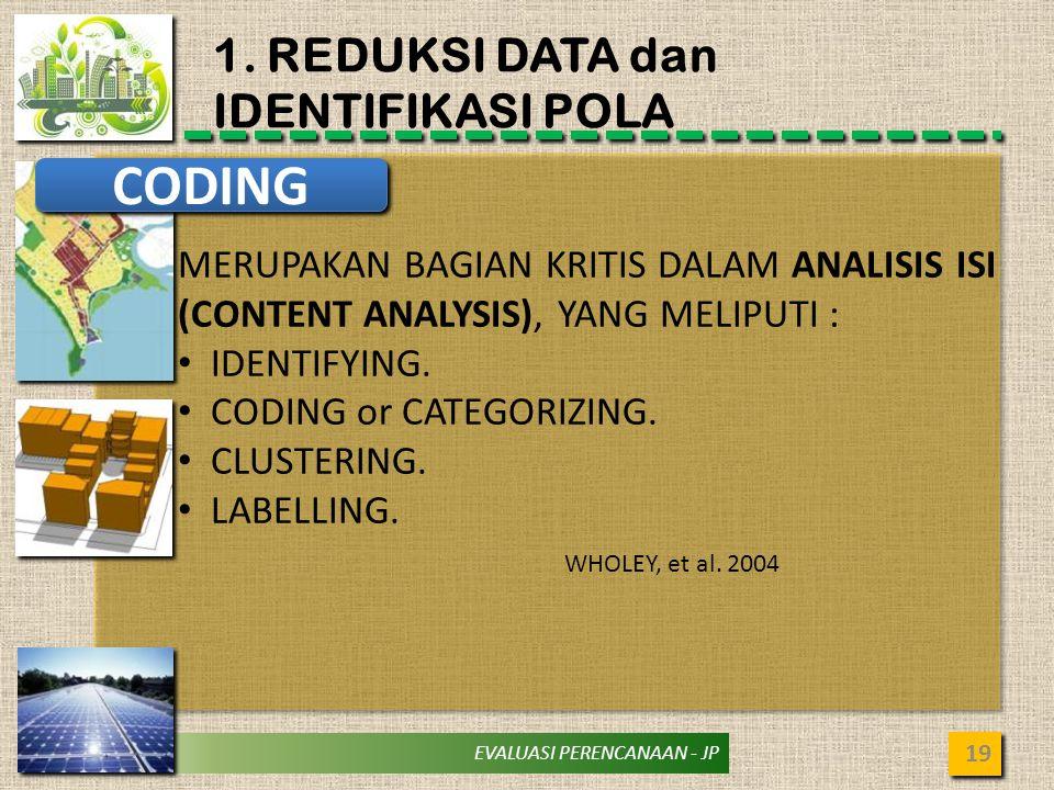 1. REDUKSI DATA dan IDENTIFIKASI POLA