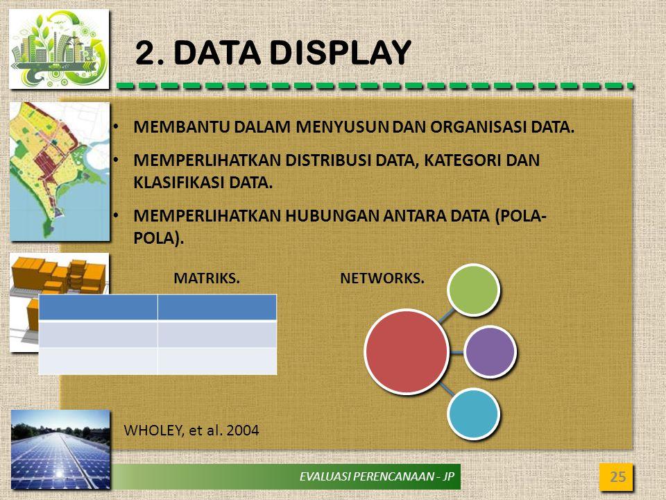 2. DATA DISPLAY MEMBANTU DALAM MENYUSUN DAN ORGANISASI DATA.