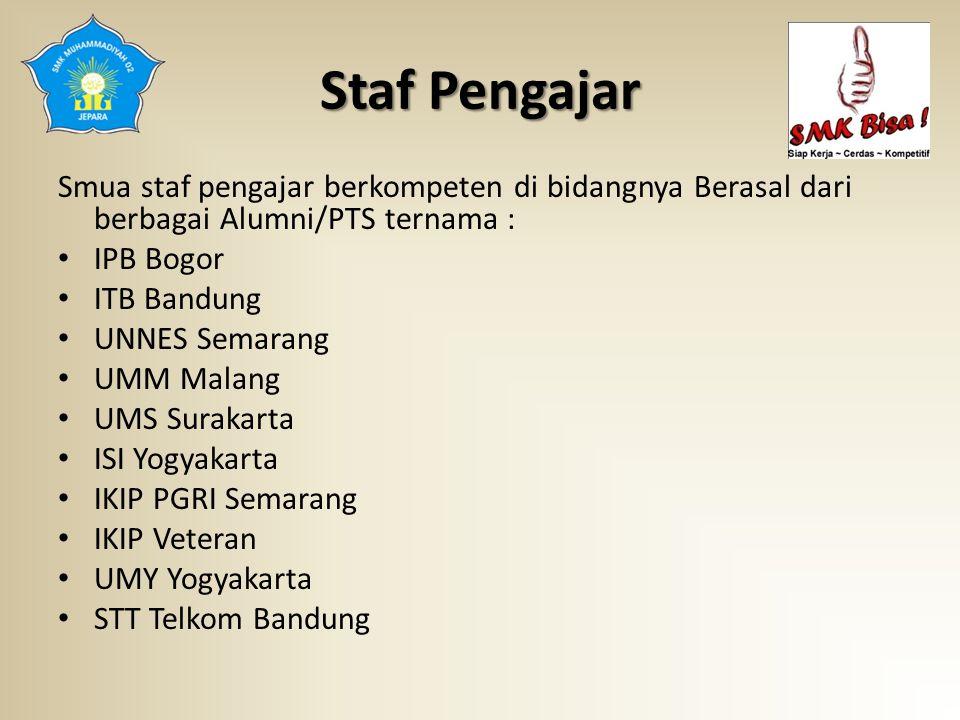 Staf Pengajar Smua staf pengajar berkompeten di bidangnya Berasal dari berbagai Alumni/PTS ternama :