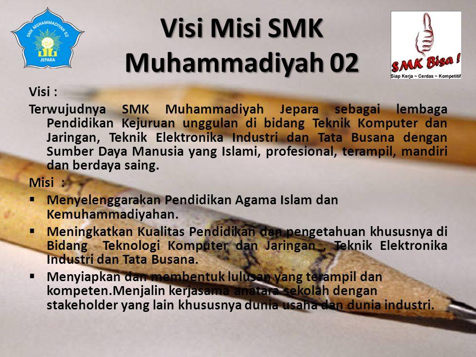 Visi Misi SMK Muhammadiyah 02