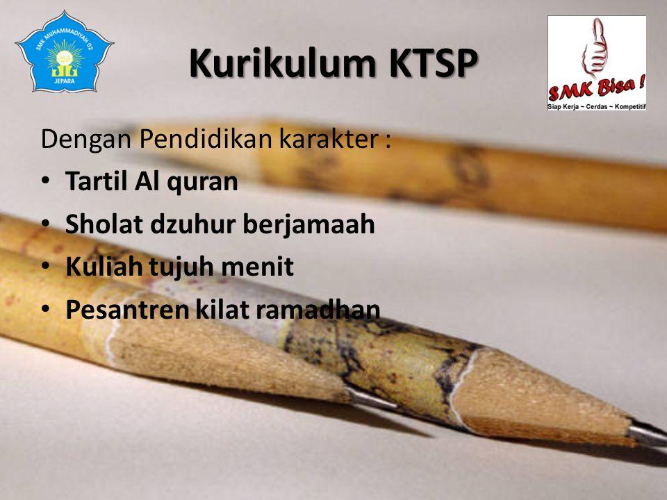 Kurikulum KTSP Dengan Pendidikan karakter : Tartil Al quran