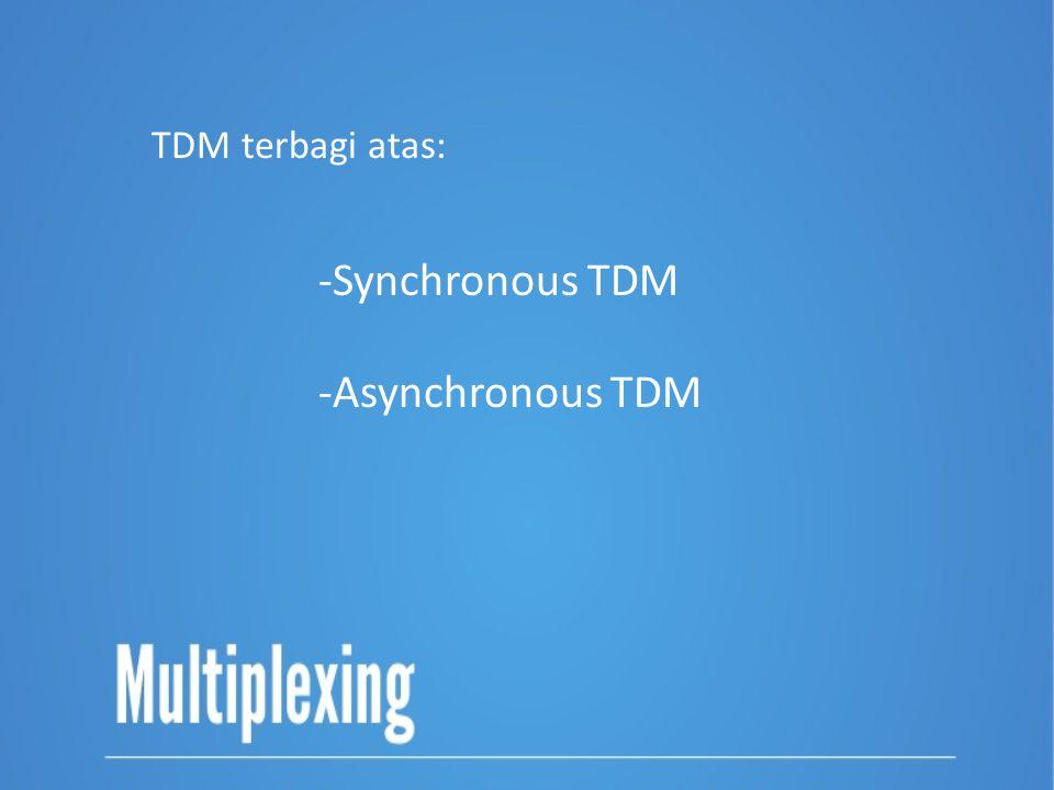 TDM terbagi atas: Synchronous TDM Asynchronous TDM