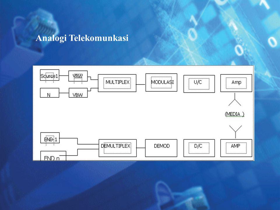 Analogi Telekomunkasi