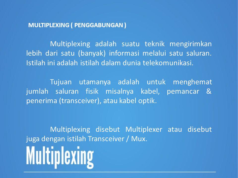 MULTIPLEXING ( PENGGABUNGAN )