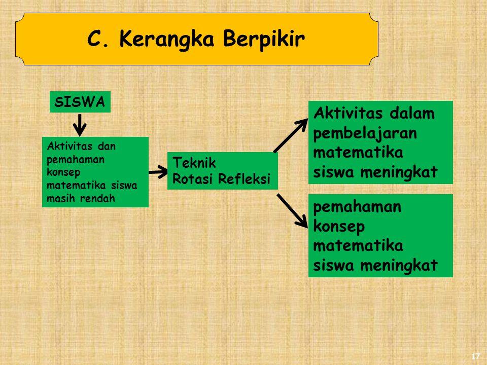 4/4/2017 C. Kerangka Berpikir. SISWA. Aktivitas dalam pembelajaran matematika siswa meningkat.