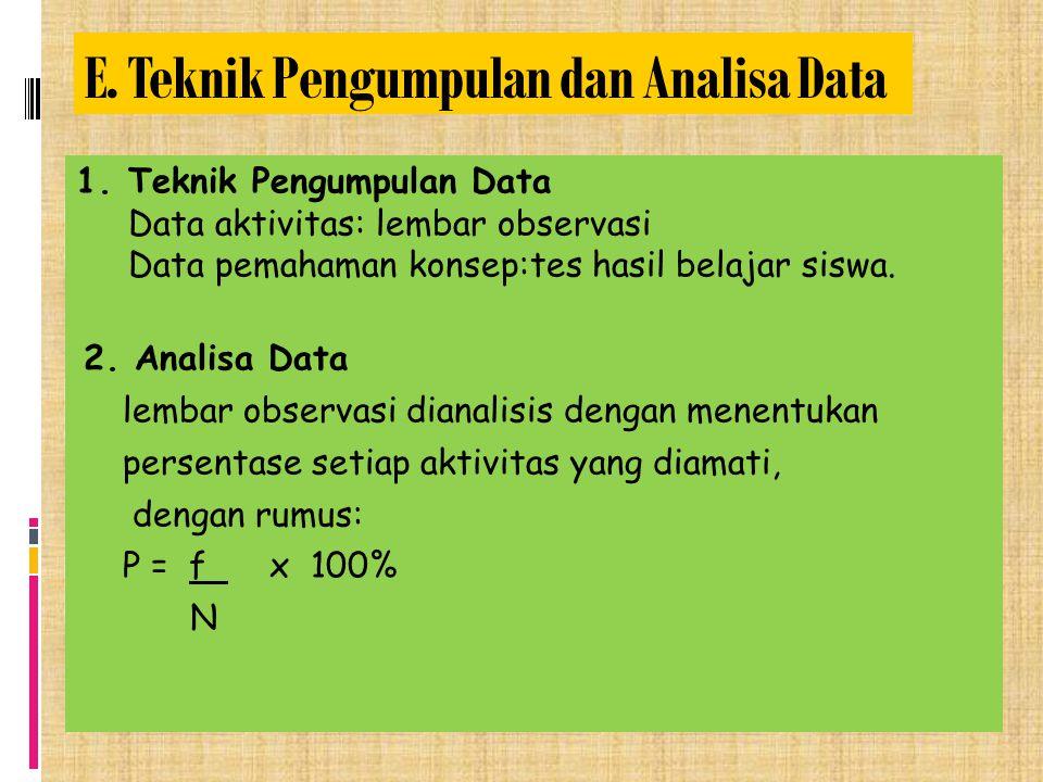 E. Teknik Pengumpulan dan Analisa Data