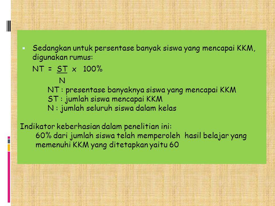 NT : presentase banyaknya siswa yang mencapai KKM