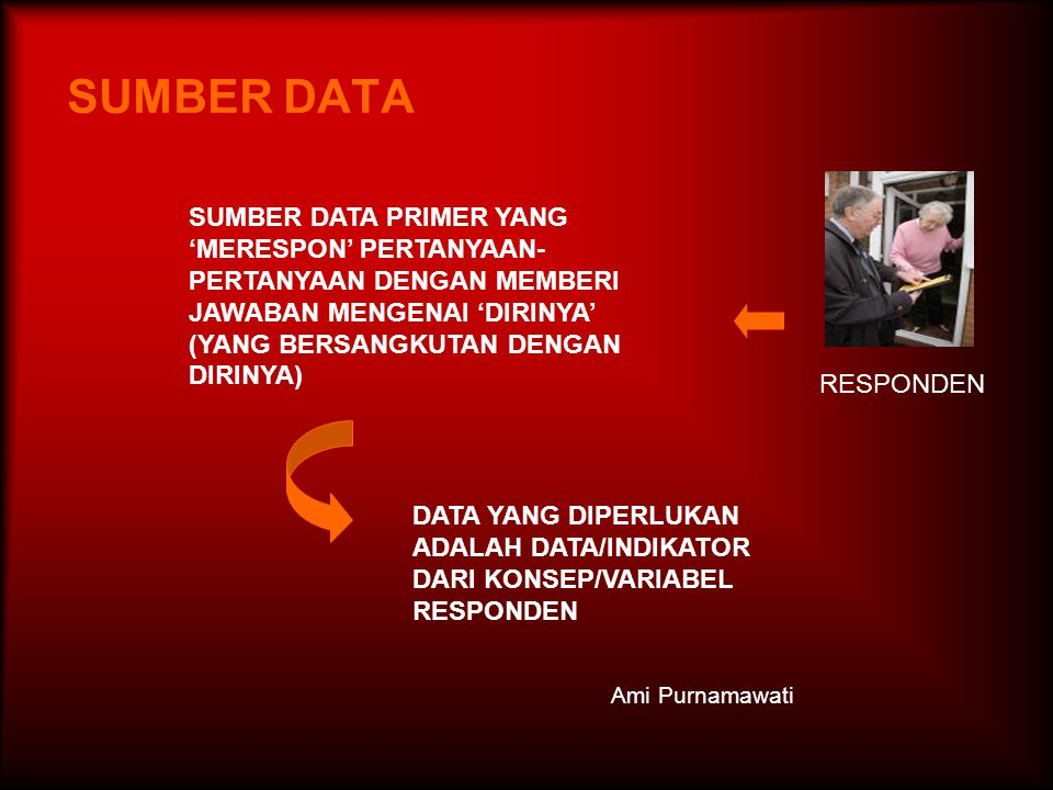 SUMBER DATA SUMBER DATA PRIMER YANG 'MERESPON' PERTANYAAN-PERTANYAAN DENGAN MEMBERI JAWABAN MENGENAI 'DIRINYA' (YANG BERSANGKUTAN DENGAN DIRINYA)
