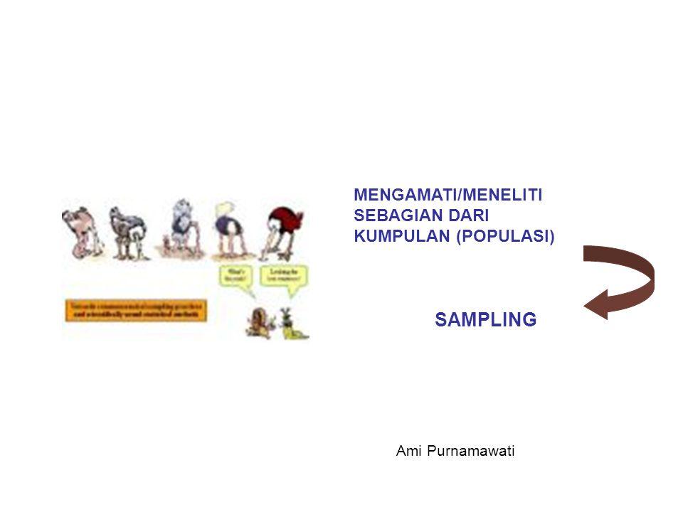 SAMPLING MENGAMATI/MENELITI SEBAGIAN DARI KUMPULAN (POPULASI)