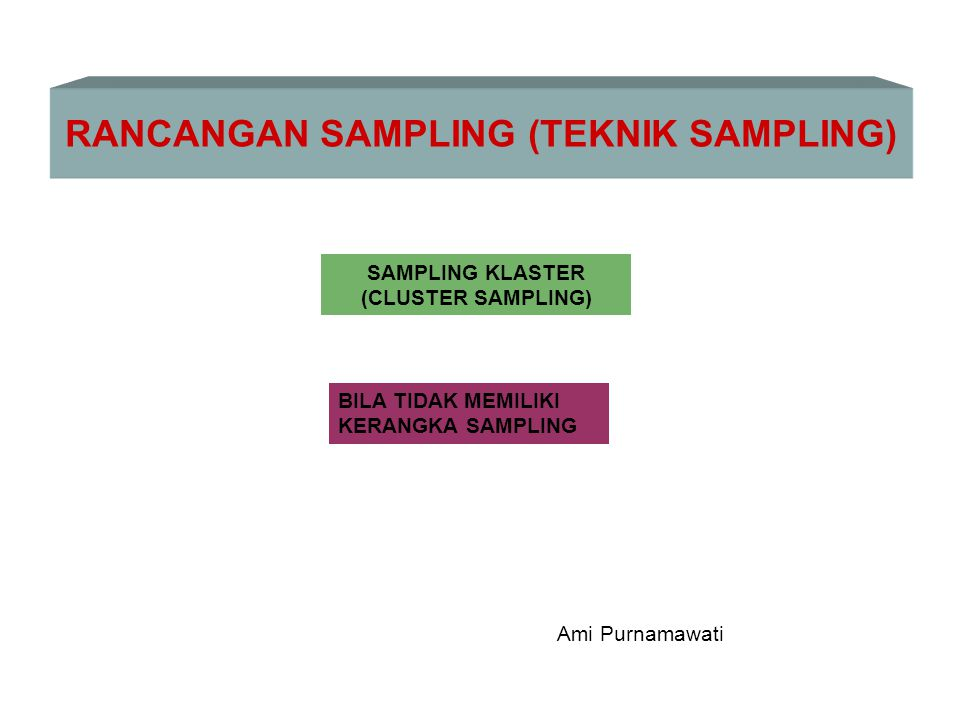 RANCANGAN SAMPLING (TEKNIK SAMPLING)