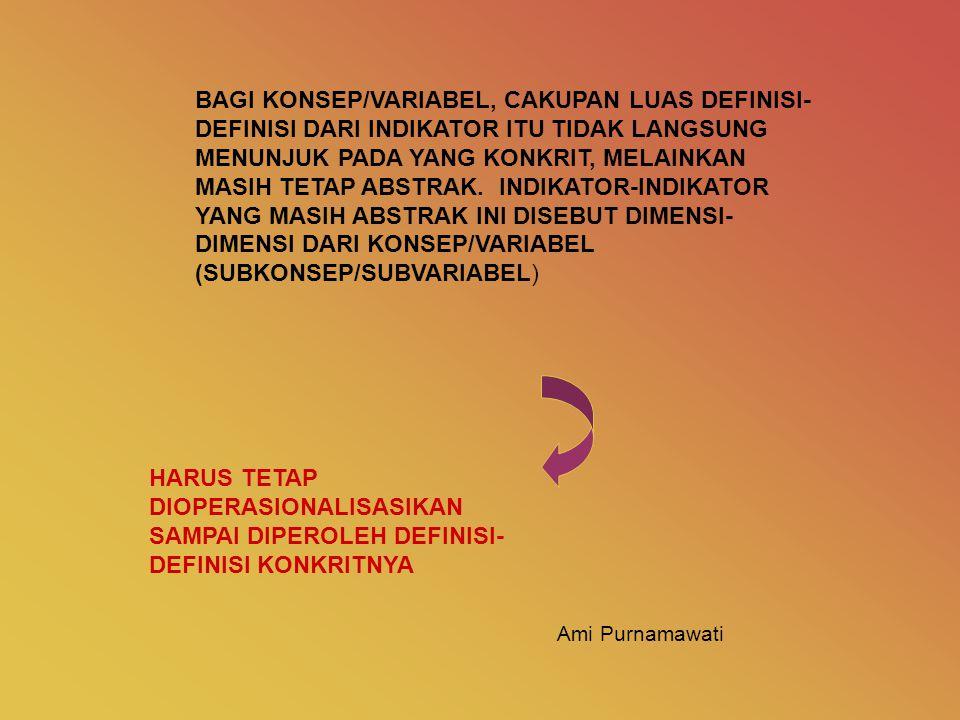 BAGI KONSEP/VARIABEL, CAKUPAN LUAS DEFINISI-DEFINISI DARI INDIKATOR ITU TIDAK LANGSUNG MENUNJUK PADA YANG KONKRIT, MELAINKAN MASIH TETAP ABSTRAK. INDIKATOR-INDIKATOR YANG MASIH ABSTRAK INI DISEBUT DIMENSI-DIMENSI DARI KONSEP/VARIABEL (SUBKONSEP/SUBVARIABEL)
