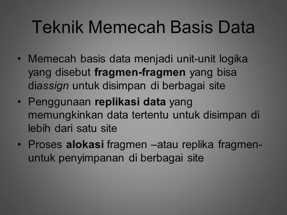 Teknik Memecah Basis Data