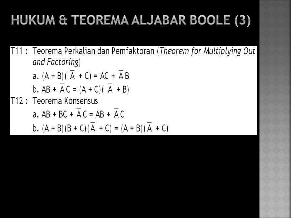 HUKUM & TEOREMA ALJABAR BOOLE (3)