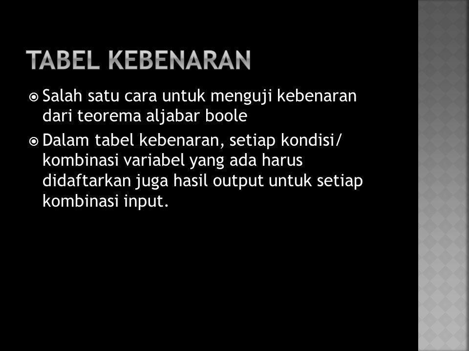 TABEL KEBENARAN Salah satu cara untuk menguji kebenaran dari teorema aljabar boole.