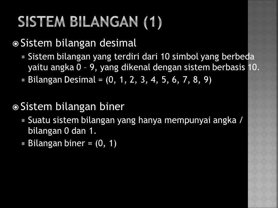 Sistem Bilangan (1) Sistem bilangan desimal Sistem bilangan biner