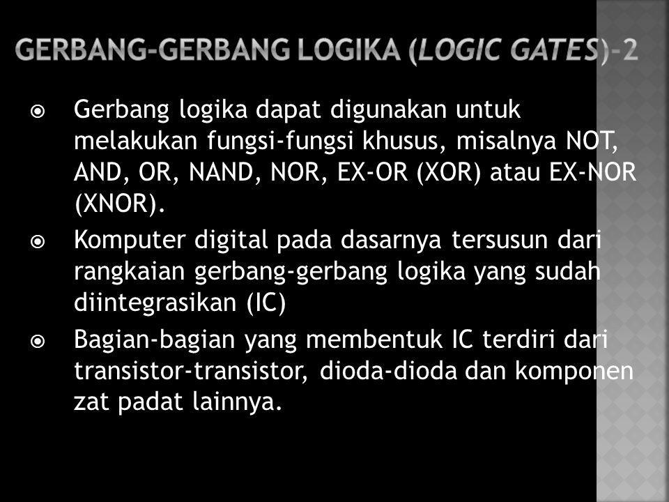 GERBANG-GERBANG LOGIKA (LOGIC GATES)-2