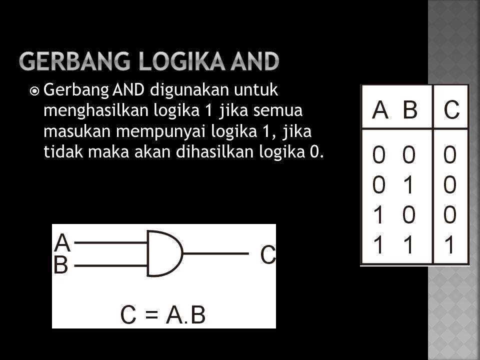 GERBANG LOGIKA AND