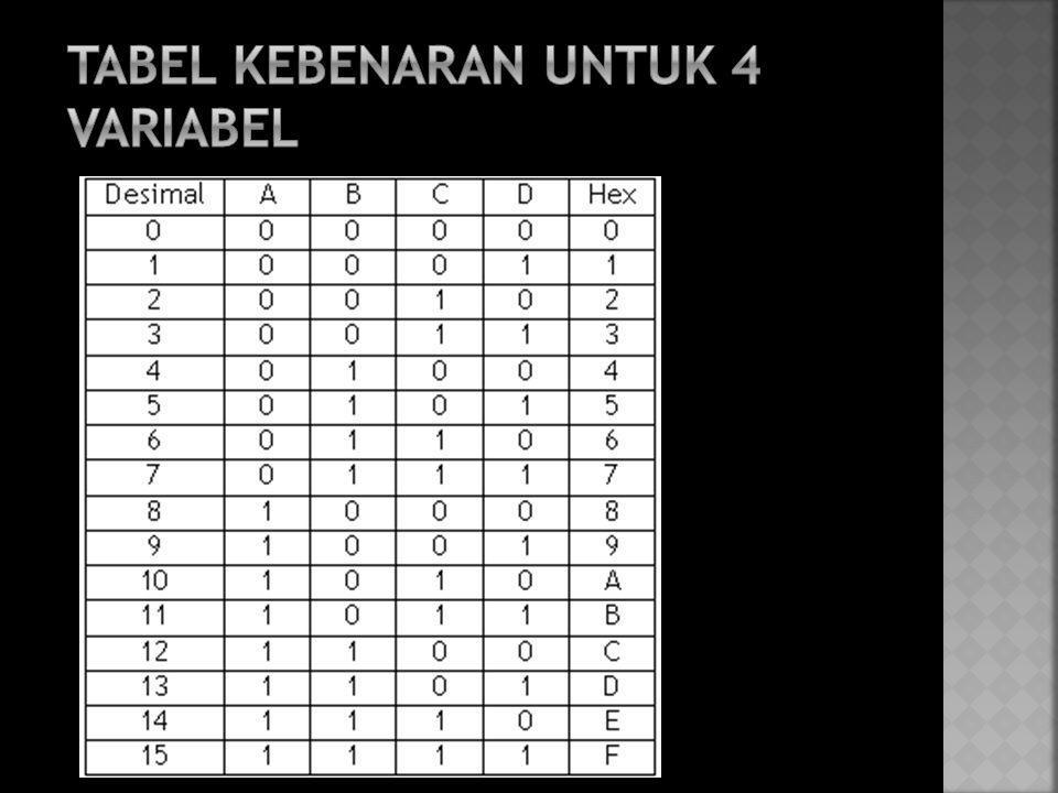 Tabel kebenaran untuk 4 Variabel