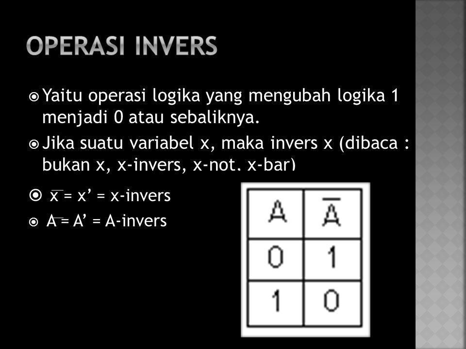 OPERASI INVERS x = x' = x-invers
