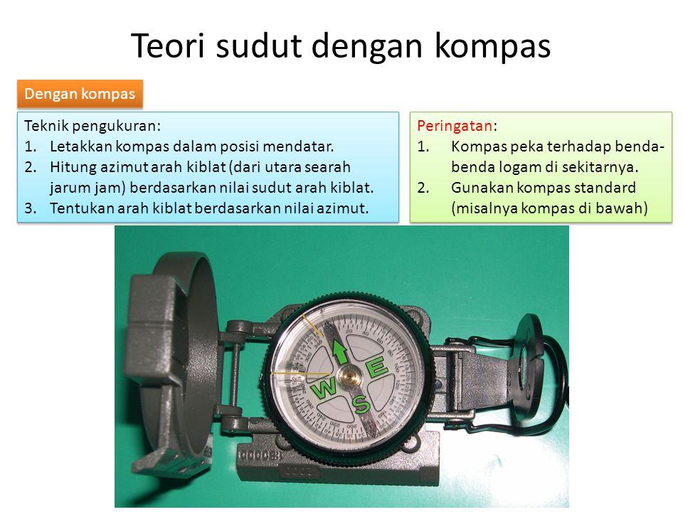 Teori sudut dengan kompas