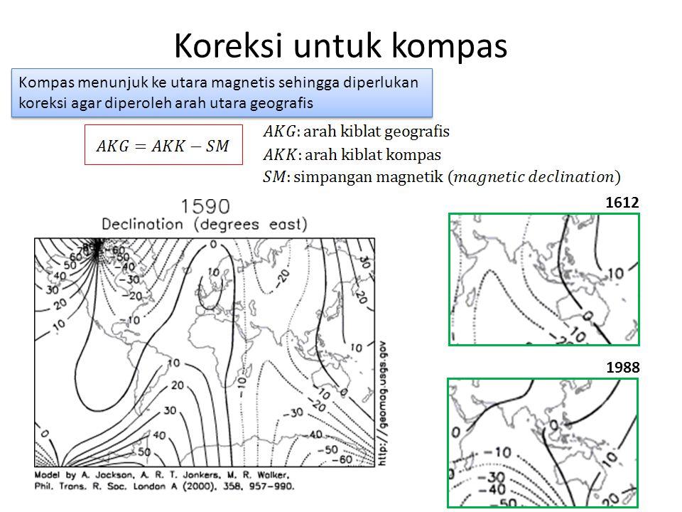 Koreksi untuk kompas Kompas menunjuk ke utara magnetis sehingga diperlukan koreksi agar diperoleh arah utara geografis.