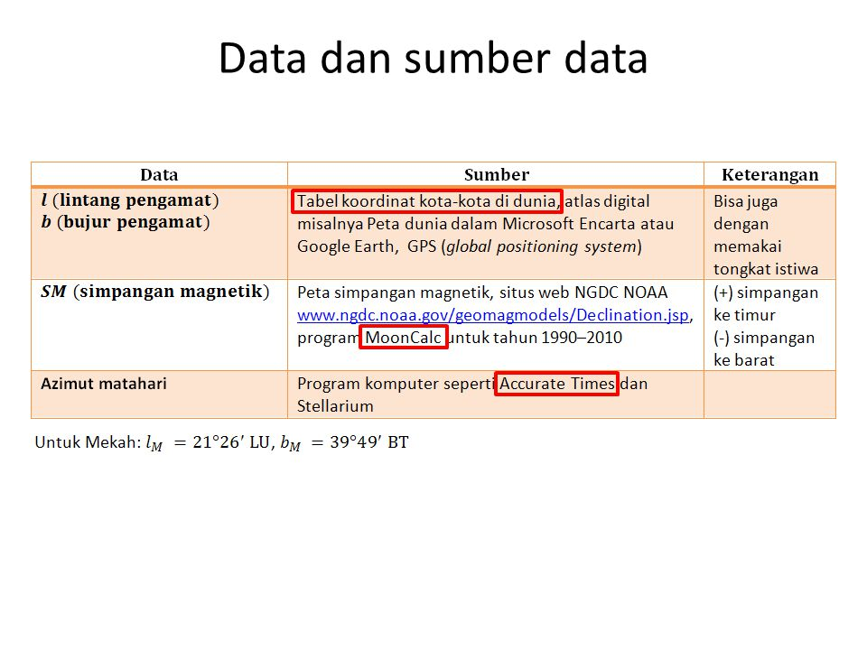 Data dan sumber data