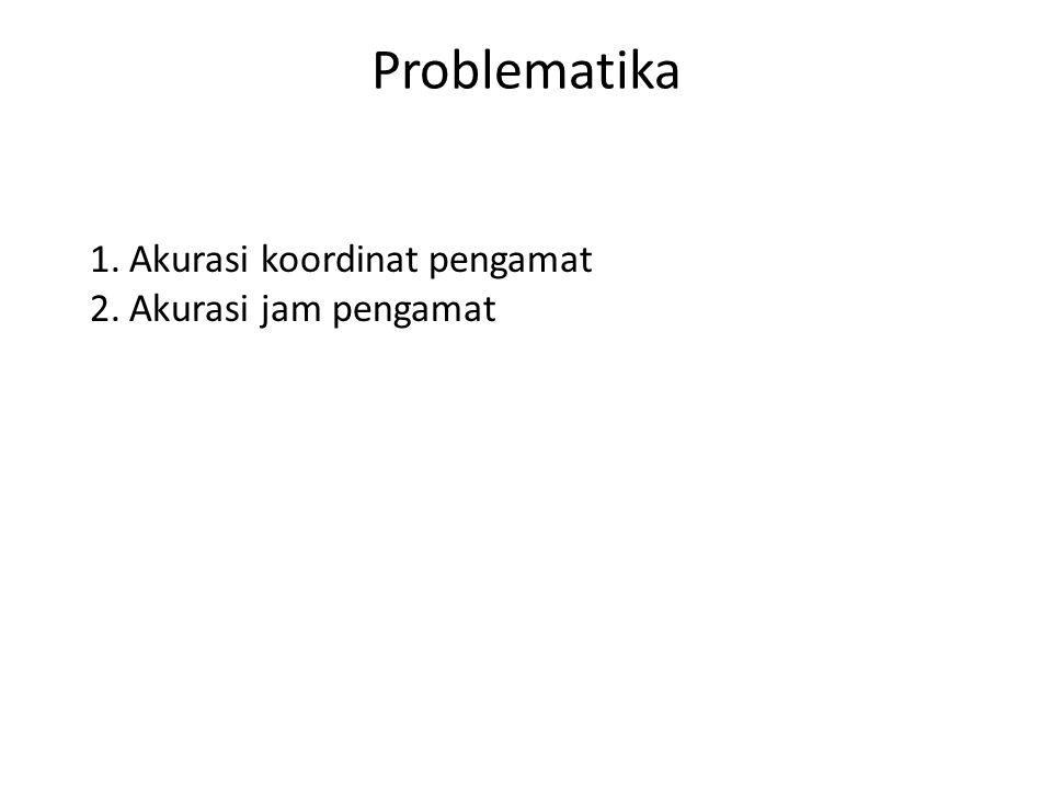 Problematika Akurasi koordinat pengamat Akurasi jam pengamat