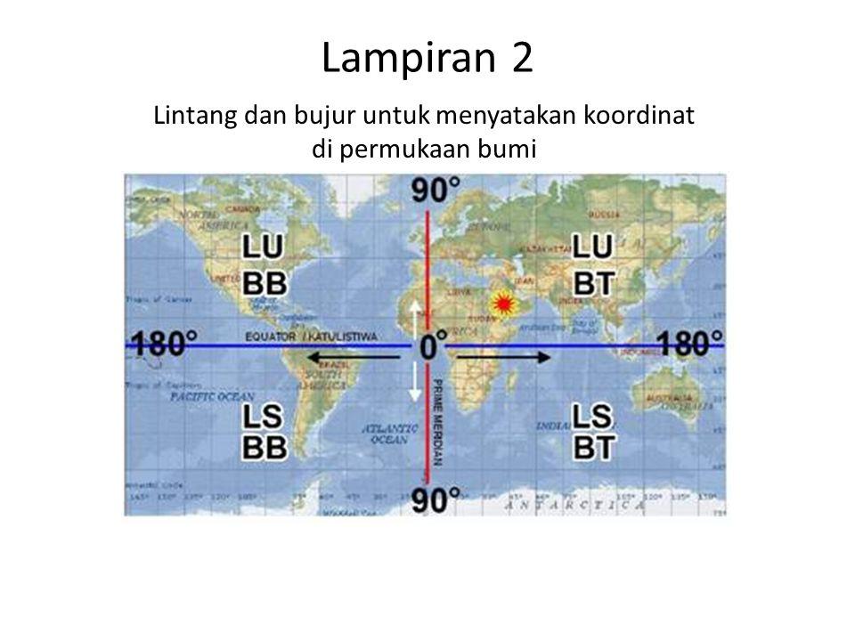 Lintang dan bujur untuk menyatakan koordinat di permukaan bumi